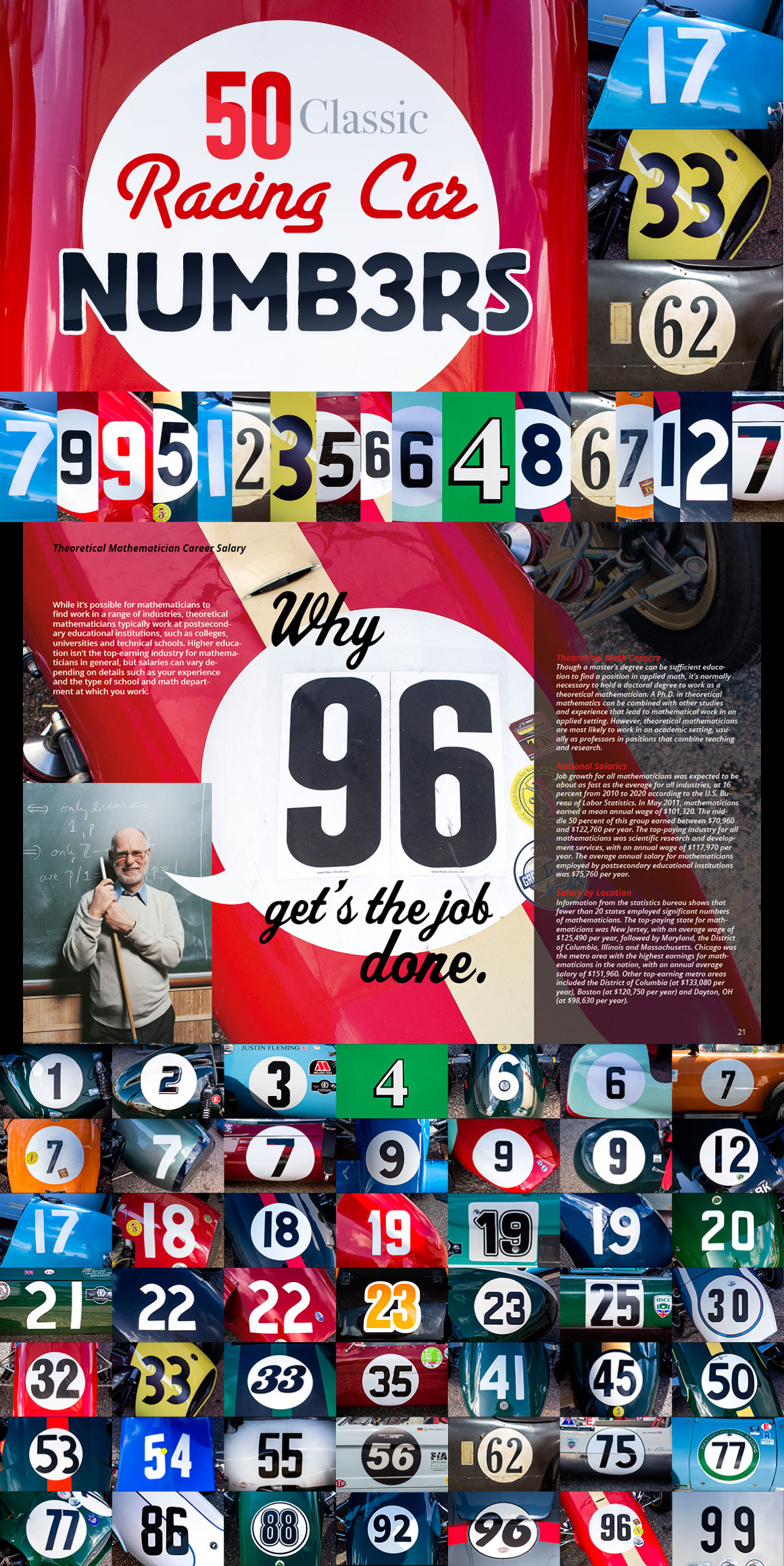 Classic Racing Car numbers